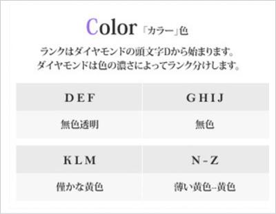 ダイヤモンド4C・カラー